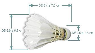 Partes del volante de badminton