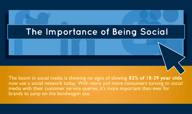 Image: The Importance of Being Social