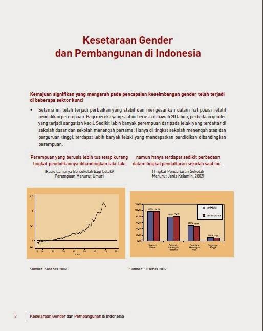 ebook kesetaraan gender dan pembangunan di indonesia relasi