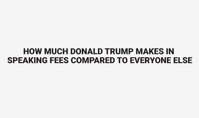 How Much Donald Trump Makes in Speaking Fees Compared to Everyone Else