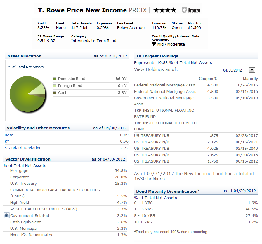 Best t rowe price mutual funds 2012 mepb financial