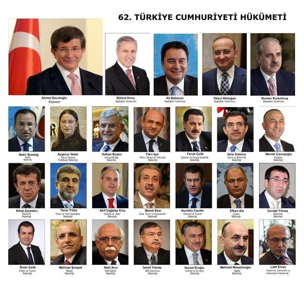 62. Hükümet Ahmet Davutoğlu Hükümeti ve Bakanlar! İşte Bakanlar yeni Kabine!