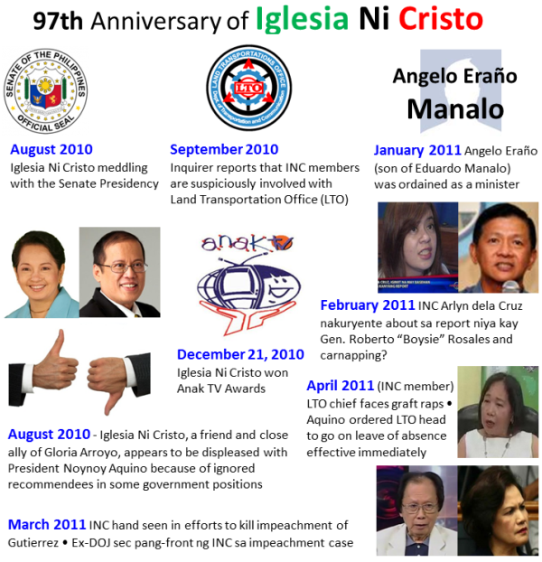 97th Anniversary of the Iglesia ni Cristo