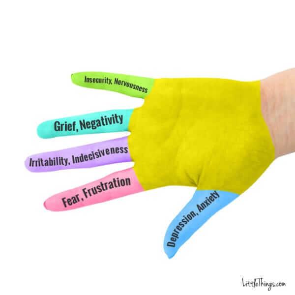 Lepaskan Stres Dengan Memijat Jari Dan Telapak Tangan Selama 5 Menit -
