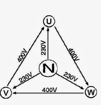 Le r seau triphase cours d 39 electricite - Tension entre phase et terre ...