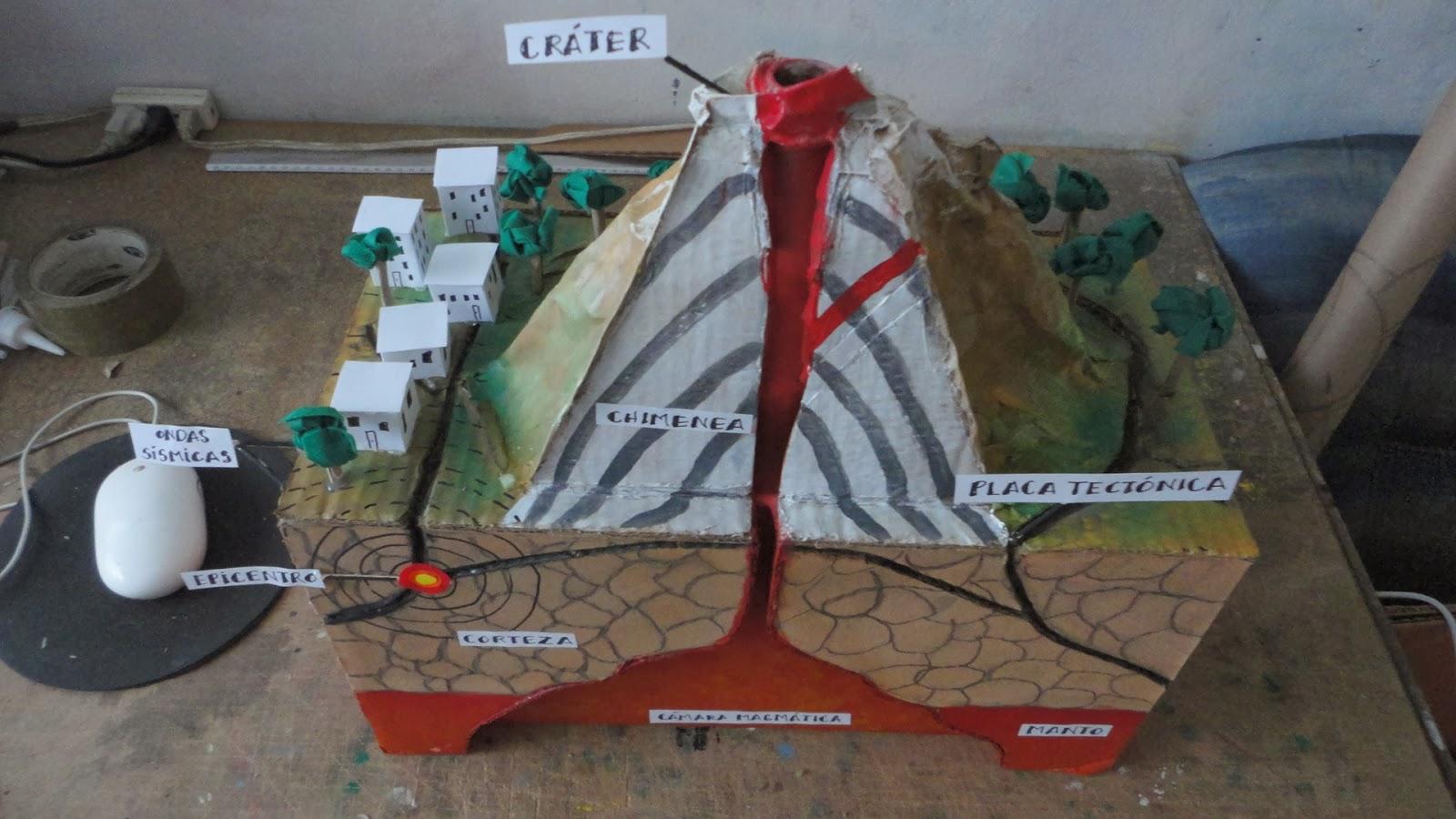 Maquetas dibujos y dise os volcanes y placas for Materiales para hacer un ascensor