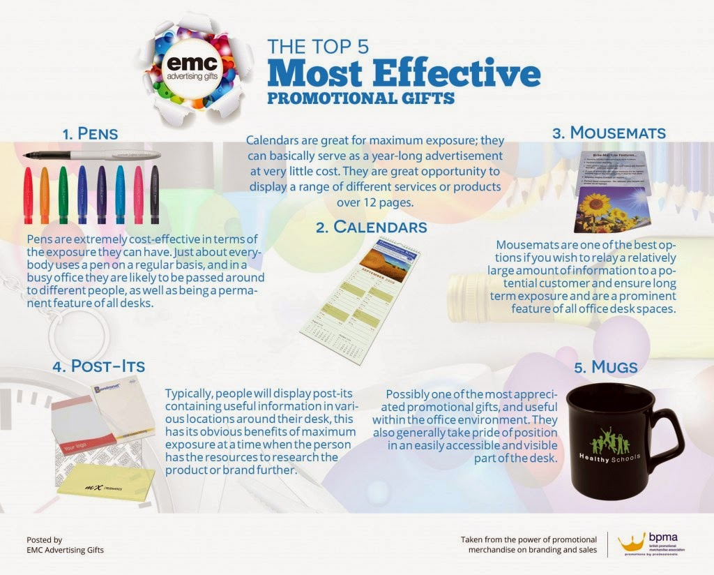 EMC promo item infographic