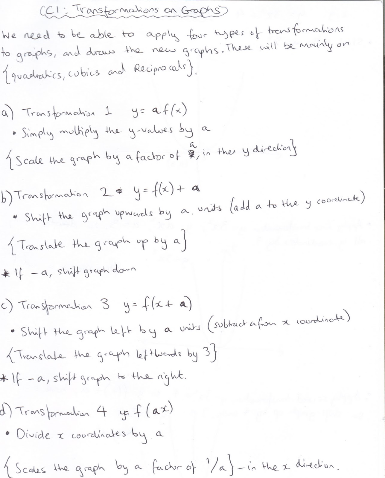 Notes On Transformations Of Functions