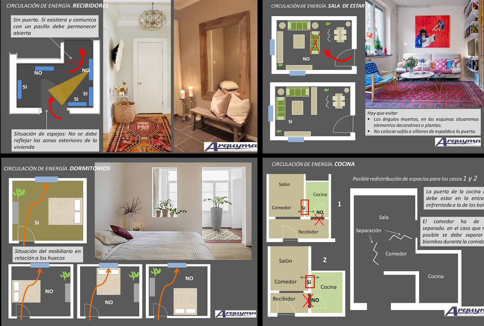 Arquyma crear ambientes serenos y armoniosos en la vivienda for Crear viviendas