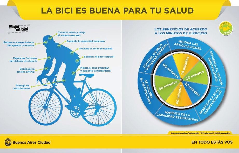 Conviviendo con un runner inquieto los beneficios de montar en bicicleta - Beneficios de la bici eliptica ...