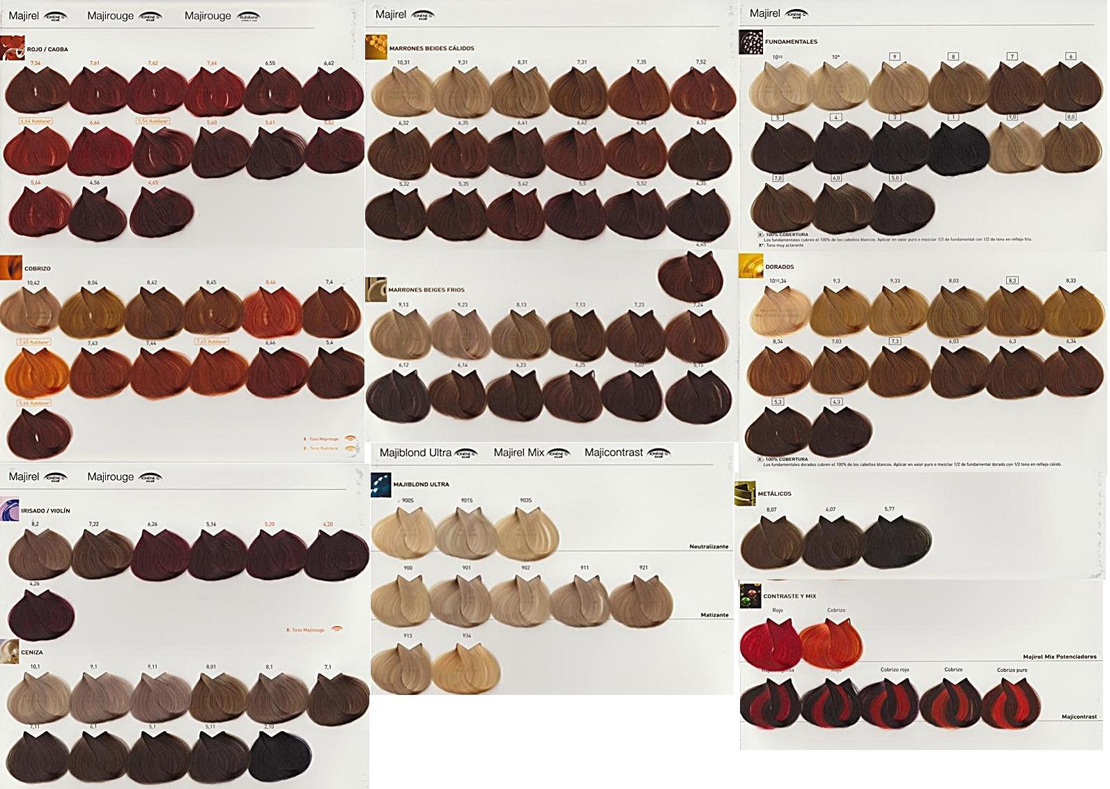 Yo voy a hablar de los tintes de peluquería, y los tonos mas comunes.