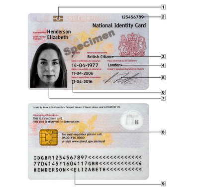 MUST SEE Bill H R 4760 To Require National Biometric ID for 'ALL Americans New World Order 2020 Uk+id+card