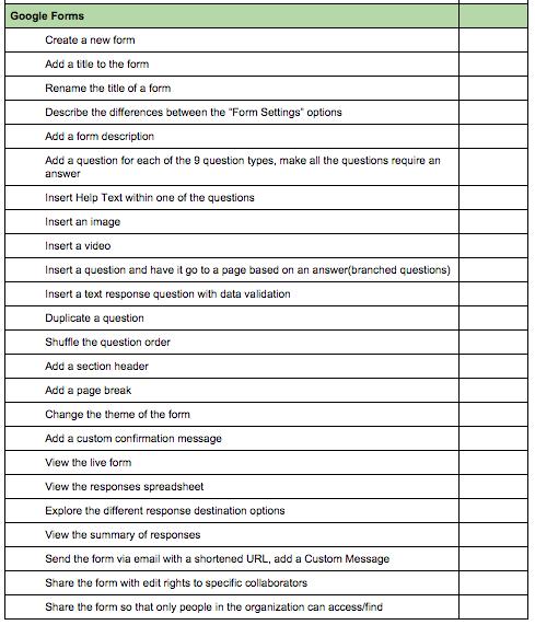 A Must Have Google Drive Checklist For Teachers Educational - Google spreadsheet checklist