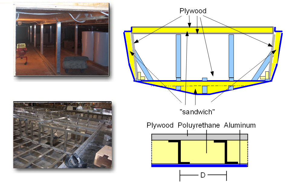 Plywood Foam Sandwich Construction : Innoboat most innovative houseboat ever april