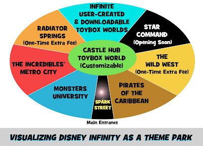 Disney Infinity Review game map