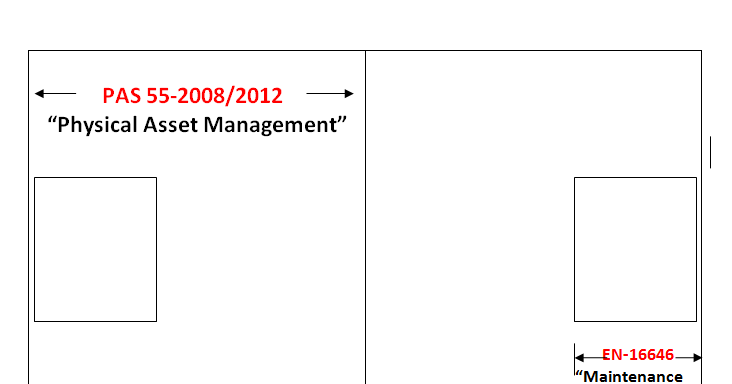 Iso 55000 in 2014 asset management system pdf international iso standard 55000 transco fandeluxe Image collections