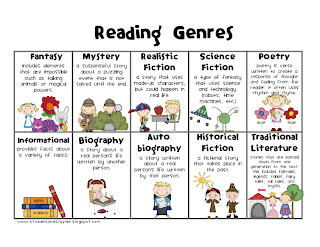 types of writing genres