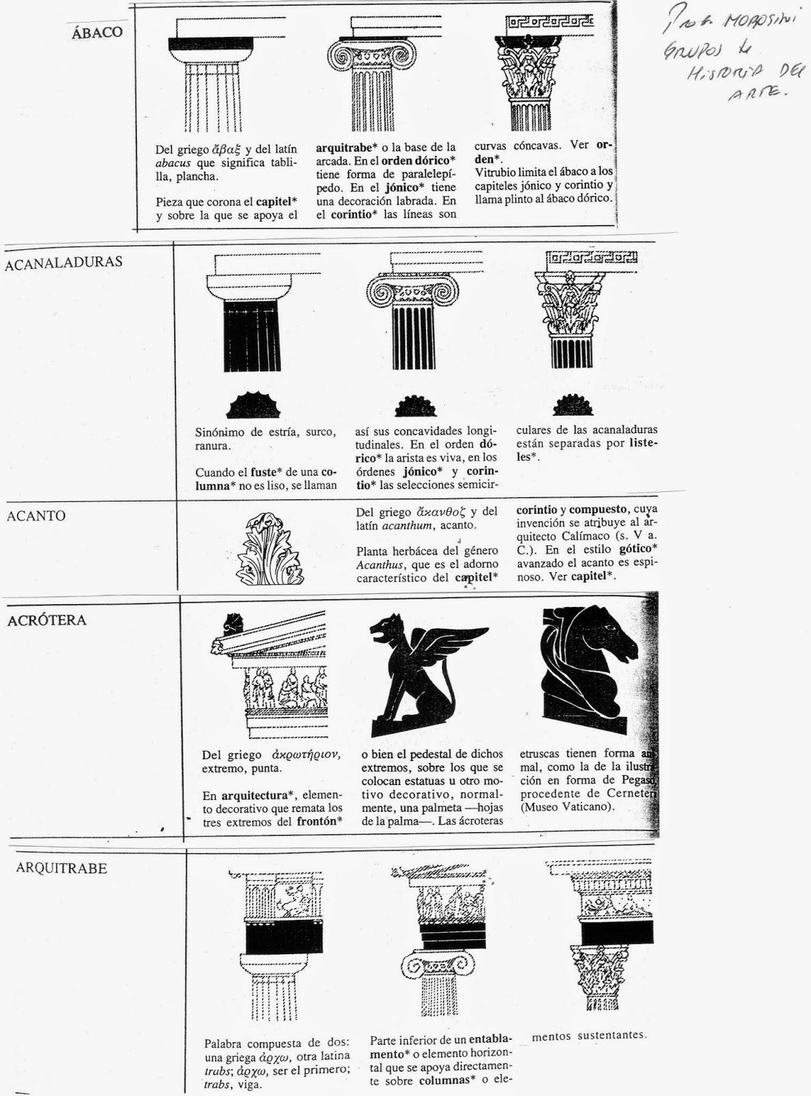 HISTORIA del ARTE Prof. Marco Morosini López