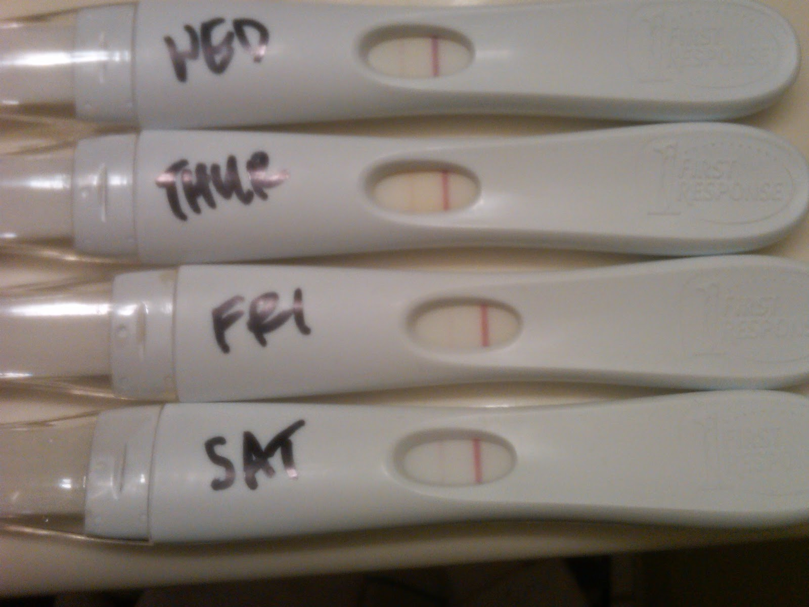 Pregnancy Test Timeline - Pregnancy Symptoms