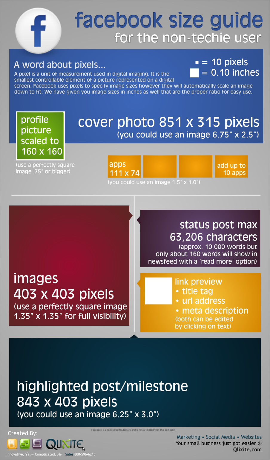 Qlixite Blog: Facebook Page Size Guide (for non-techie users)