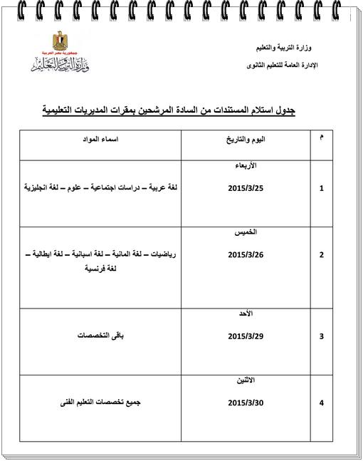 ننشر مقار استلام مصوغات التعيين من مسابقة التربيه والتعليم 2015 و جدول استلام المستندات