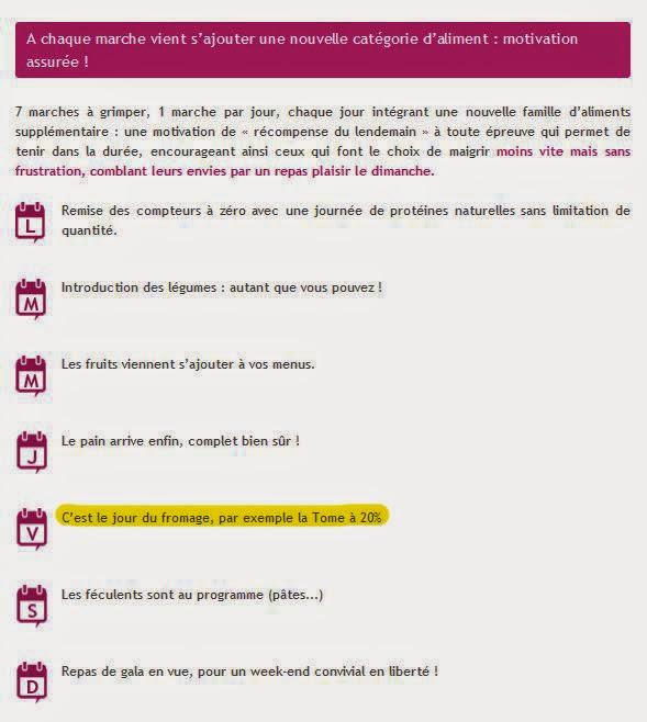 Abcdietas Y Salud Recetas Informacion Y Guia Dieta Dukan