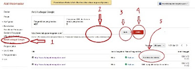 Cara cepat pengambilan sebagai Google atau cara cepat pengiriman url kita ke mesin google