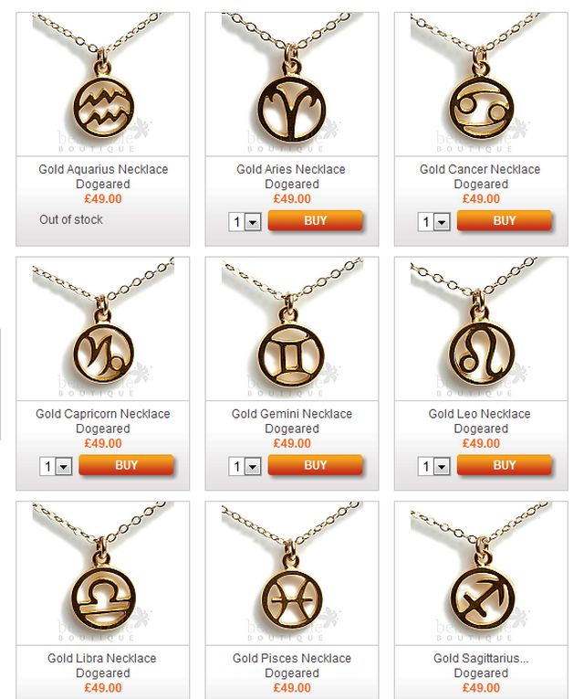 Zodiac Jewelry for Men