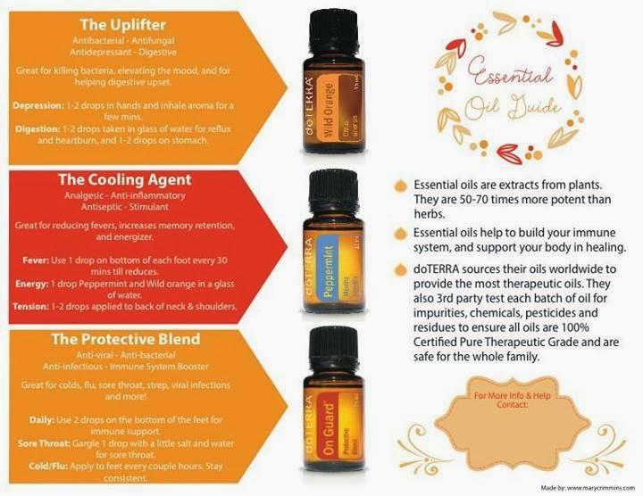 Popular doterra oils for sore throat bowlingreview xyz