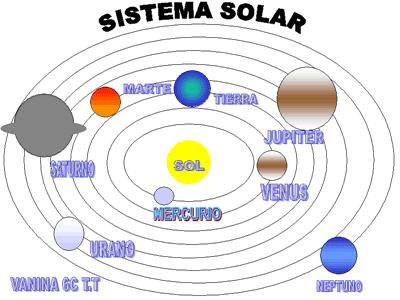 EL SISTEMA SOLAR  L  Minas A Full Color Y Para Colorear