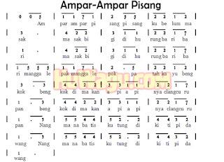 Ampar-Ampar Pisang