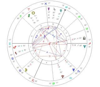 september 2015 astrology horoscope for aries zodiac