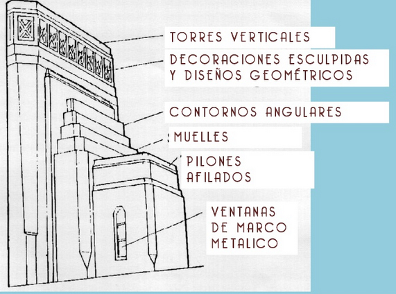 Semiotica de la arquitectura contexto particular art deco - Art deco caracteristicas ...