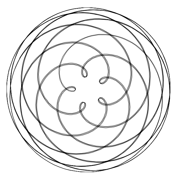 Earth venus orbit pattern