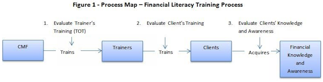 critical evaluation of each part of the literacy hour Common for elementary teachers to devote two to three hours each day to literacy examine each part of the balanced literacy amount of critical.