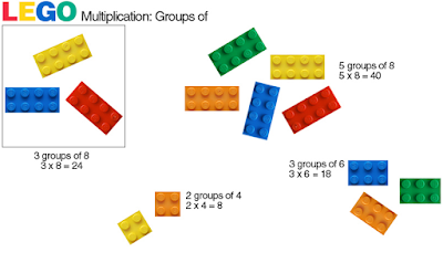 https://www.parentmap.com/article/making-math-fun-with-legos?page=7