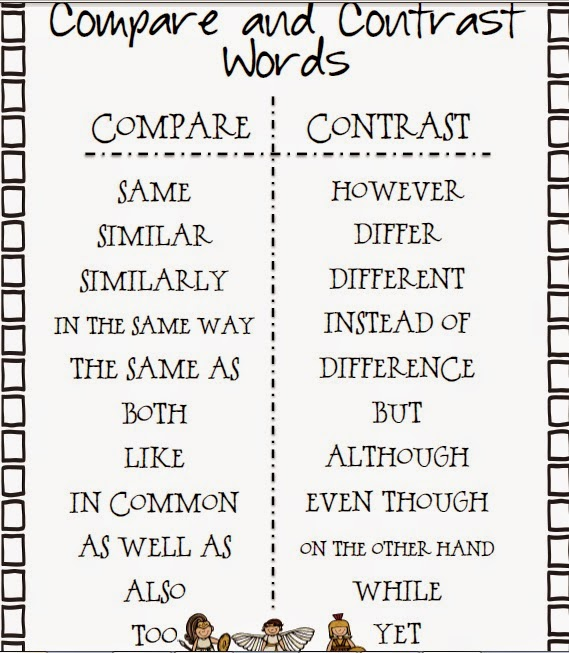 words used compare contrast essays The word essay derives from the french infinitive essayer, to try or to attempt in english essay first meant a trial or an attempt, and this is still an alternative meaning the frenchman michel de montaigne (1533–1592) was the first author to describe his work as essays he used the term to characterize these as.