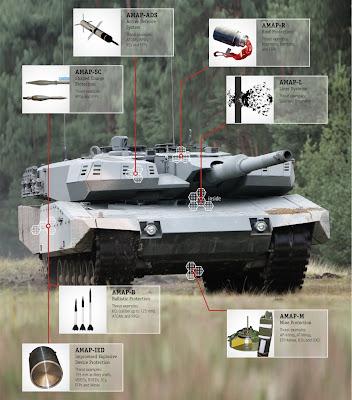http://4.bp.blogspot.com/-w-IqCUr5hlw/UBY2wCLtDPI/AAAAAAAABng/jecH_6JPbrU/s1600/Modular+Armour+Kit+for+Leopard-2+MBT-2.jpg