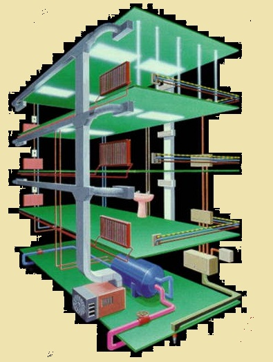 Hvac Ventilation System : Hvac system water chillers valves and pumps