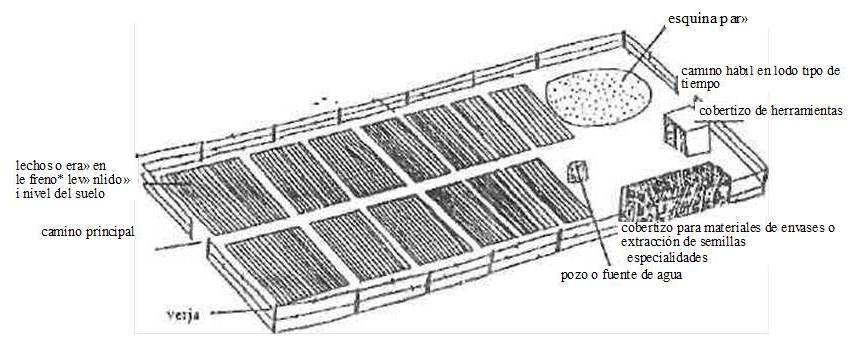construccion de viveros octubre 2012
