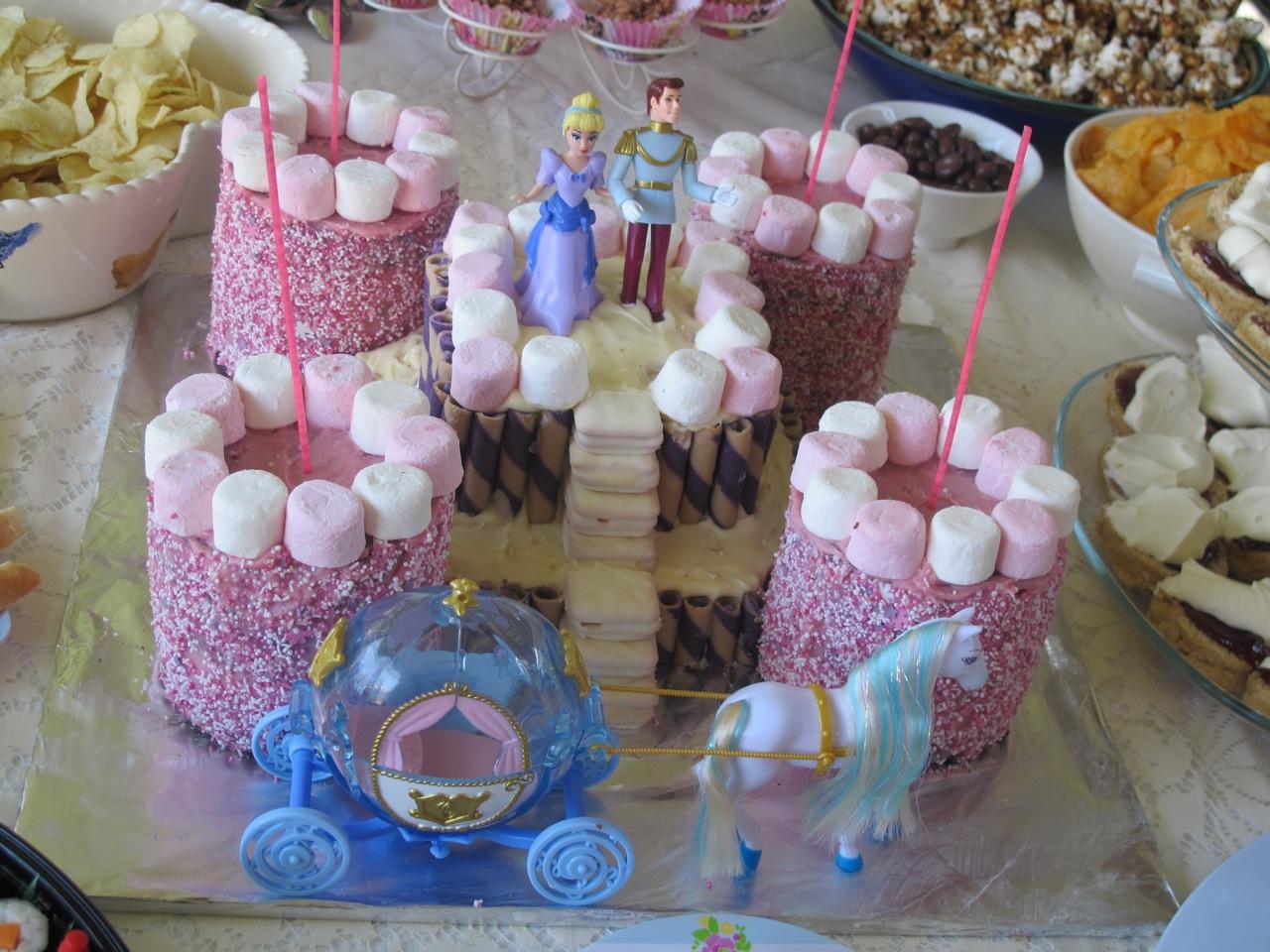Birthday Party Ideas Winnipeg Image Inspiration of Cake and
