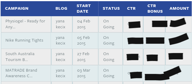 Cpuv ke 50 matrade awareness, cara mendapatkan earnings cpuv nuffnang, laman web matrade,maksud matrade,matrade pengeksport barang berdaftar