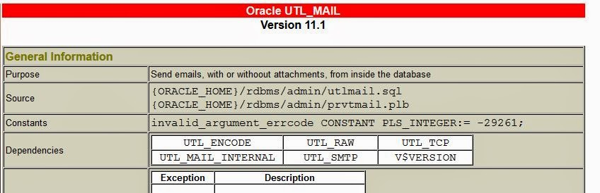 UTL_MAIL Package Detail: sourced from PSOUG.org