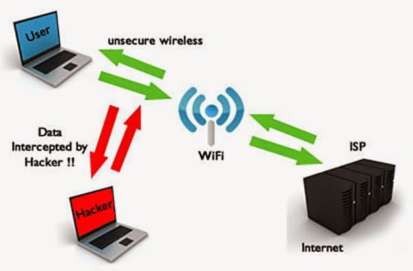 thesis on wifi security Iphone research paper phd thesis wireless write my essay joke site manchester university essay writing help download save on wireless security sensors.