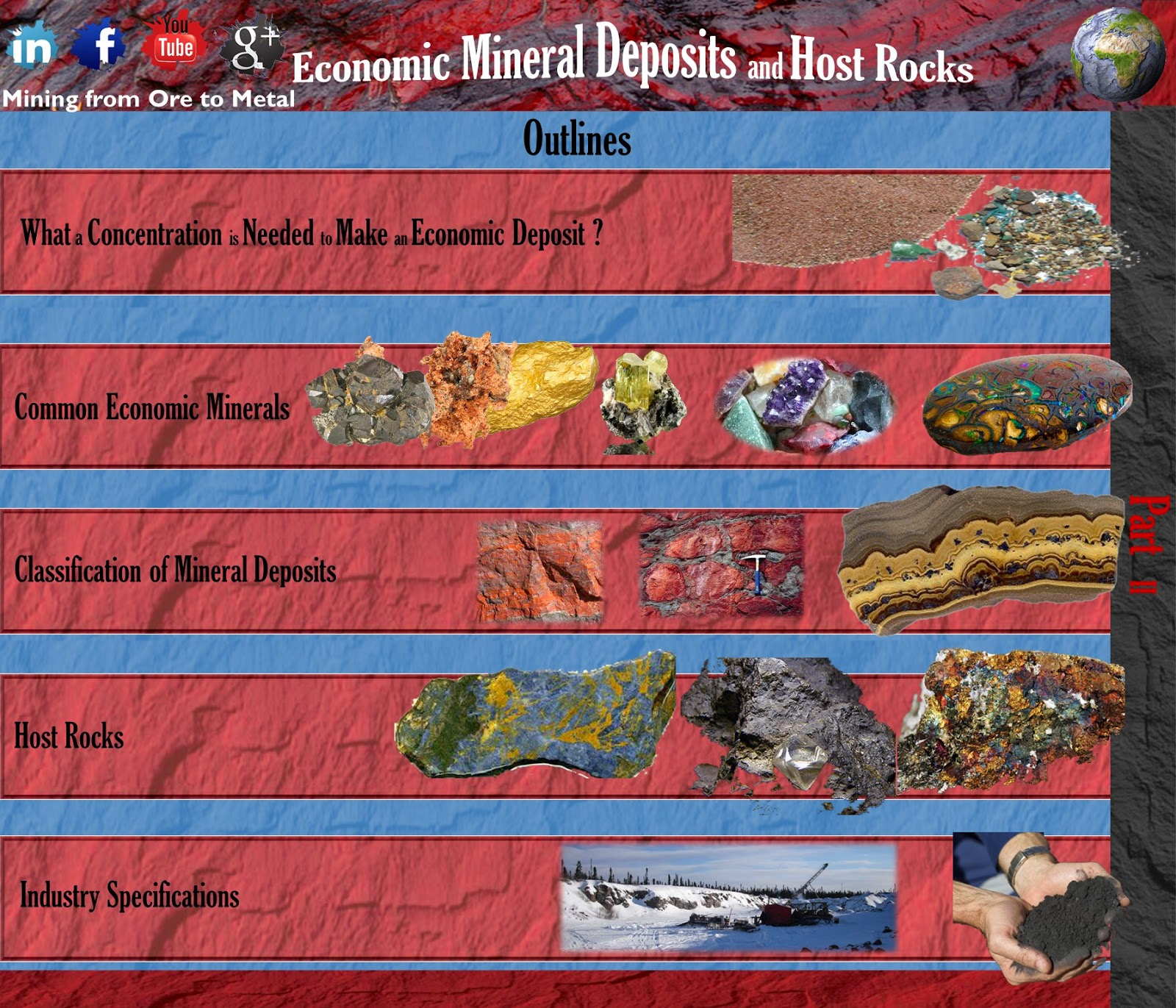 Economic Mineral Deposits and Host Rocks