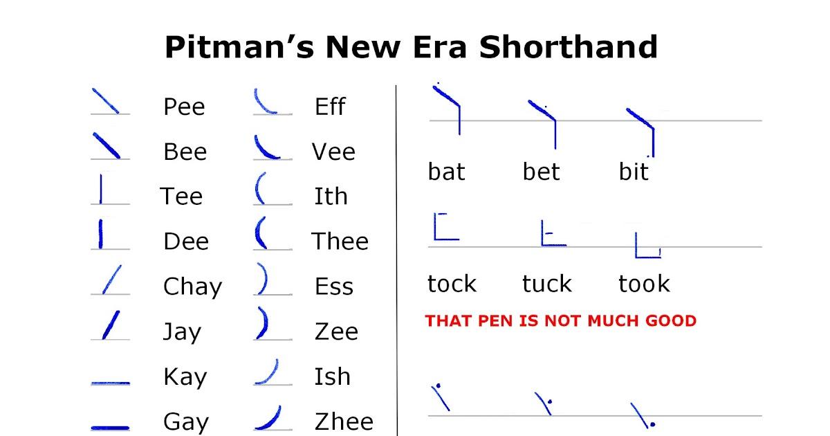 Long Live Pitman S Shorthand Blogspot Reminders