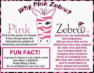 Why Pink Zebra Image