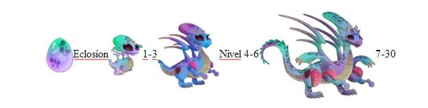 crecimiento del dragon alienigena