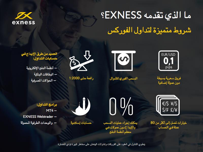 الدعم العربى لشركة exness للتداول