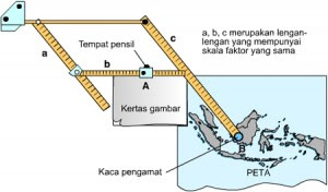 Cara Menghitung Skala Pada Peta
